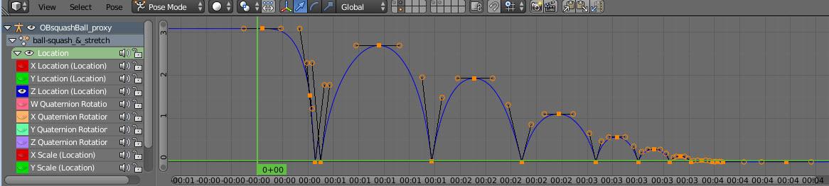 Graph Editor Blender3D